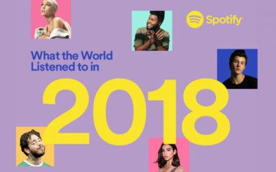 Spotify-2018-header